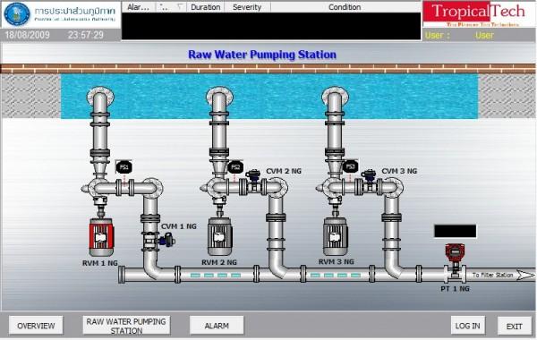 raw-water-pumping